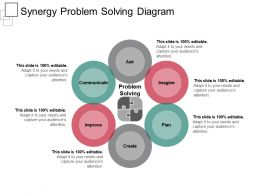 Synergy Problem Solving Diagram Ppt Samples