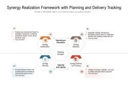 Synergy Realization Framework With Planning And Delivery Tracking