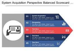 System Acquisition Perspective Balanced Scorecard Ease Administration Burdens