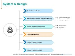 System And Design Location Planning And Analysis Ppt Powerpoint Presentation Background