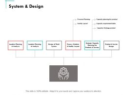 System And Design Management Ppt Powerpoint Presentation Summary Outfit