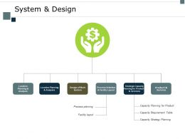 System And Design Planning Ppt Powerpoint Presentation Model Shapes