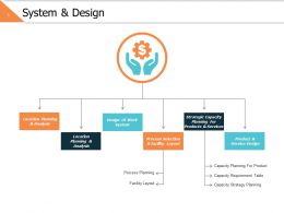 System And Design Ppt Powerpoint Presentation Gallery Background Image