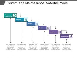 System And Maintenance Waterfall Model