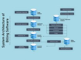 System Architecture Of Billing Software