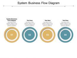 System Business Flow Diagram Ppt Powerpoint Presentation Ideas Portfolio Cpb