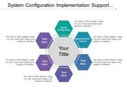 System Configuration Implementation Support Technical Support Professional Service