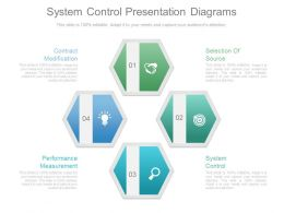 System Control Presentation Diagrams