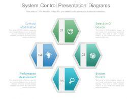 System Control Presentation Diagrams