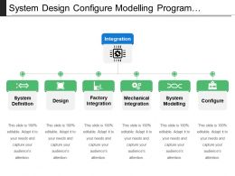 System Design Configure Modelling Program Integration With Icons