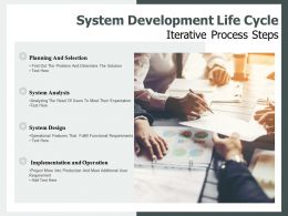 System Development Life Cycle Iterative Process Steps