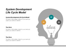 System Development Life Cycle Model Ppt Powerpoint Presentation Gallery Influencers Cpb