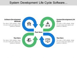 System Development Life Cycle Software Development Methods Technology Programing