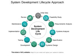 System Development Lifecycle Approach Ppt Diagrams
