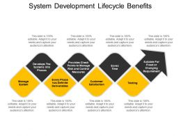 System Development Lifecycle Benefits Ppt Example