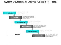 System Development Lifecycle Controls Ppt Icon
