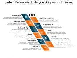 System Development Lifecycle Diagram Ppt Images