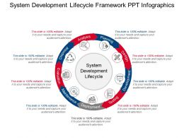 System Development Lifecycle Framework Ppt Infographics