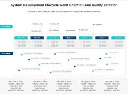 System Development Lifecycle Gantt Chart For Lean Quality Refactor