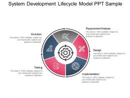System Development Lifecycle Model Ppt Sample