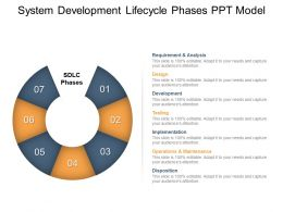 System Development Lifecycle Phases Ppt Model