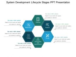 System Development Lifecycle Stages Ppt Presentation