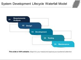 System Development Lifecycle Waterfall Model Ppt Sample