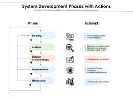 System Development Phases With Actions