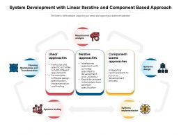 System Development With Linear Iterative And Component Based Approach
