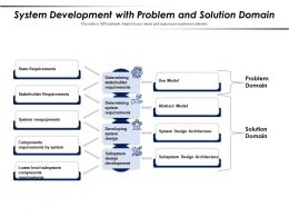 System Development With Problem And Solution Domain