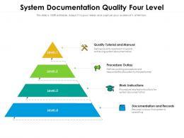 System Documentation Quality Four Level