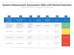 System Enhancement Assessment Table With Desired Outcome