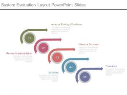 System Evaluation Layout Powerpoint Slides