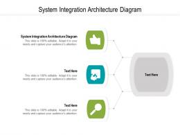 System Integration Architecture Diagram Ppt Powerpoint Presentation Slides Influencers Cpb