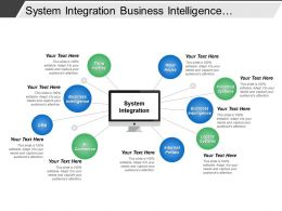 System Integration Business Intelligence And Financial Systems