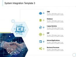 System Integration Business Processes System Integration And Architecture Ppt Summary