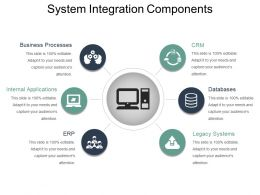 System Integration Components Example Ppt Presentation