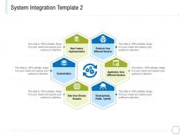 System Integration Customization System Integration And Architecture Ppt Mockup