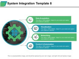 System Integration Data Acquisition Control And Automation