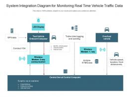 System Integration Diagram For Monitoring Real Time Vehicle Traffic Data