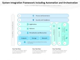 System Integration Framework Including Automation And Orchestration