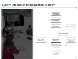 System Integration Implementing Strategy Formulation Analysis Ppt Powerpoint Slides