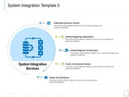 System Integration Infrastructure System Integration And Architecture  Ppt Formats