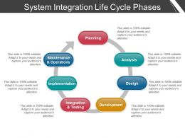 System Integration Life Cycle Phases Sample Ppt Presentation