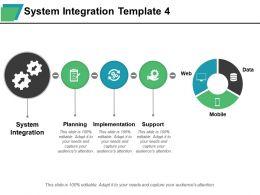 System Integration Planning Implementation Support Web Data Mobile