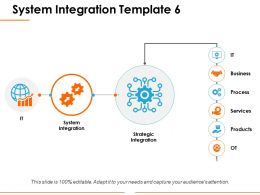 System Integration Ppt Clipart