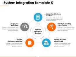 System Integration Ppt Deck