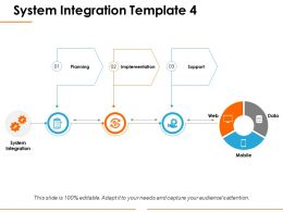 System Integration Ppt Design Ideas