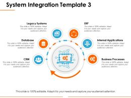 System Integration Ppt Design Templates
