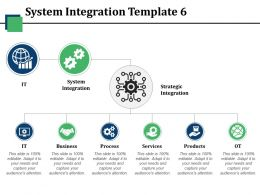 System Integration Ppt Gallery